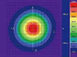 2-lasermodule-beamprofile
