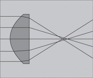 標準レンズ1