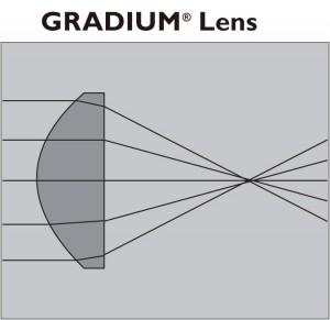 Gradium-Lens