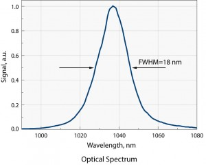 FLINT-Optical-Spectrum-