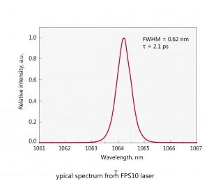 FPS10_spectrum