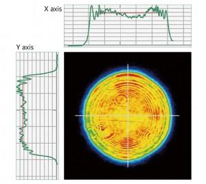 NL230-laser-typical-near-field-beam-profile-2