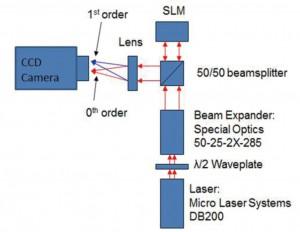 SLMを使用した例1