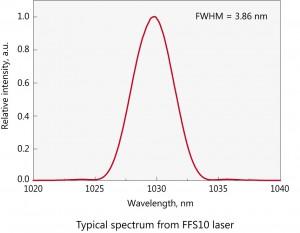 FFS10_spectrum-