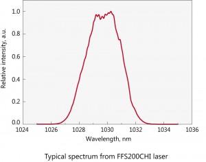 FFS200CHI_spectrum-