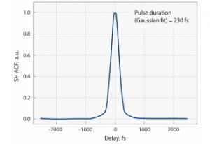 CARBIDE-40W-pulse-duration-201801_jpg