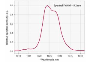 CARBIDE-40W-spectral-width-201801_jpg